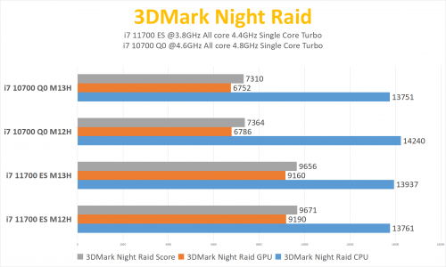 427557_3Dmark_Nightraid.png