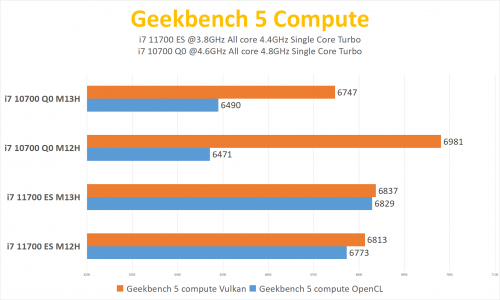 427558_Geekbench_Compute.png