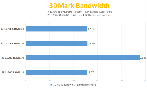 427556_3dmark_bandwidth.png