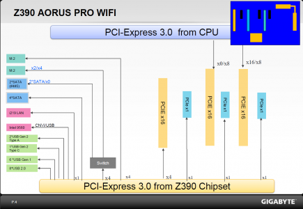 PCIeR.png