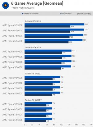 Average_1080p_Ultra.png