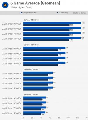 Average_1440p_Ultra.png