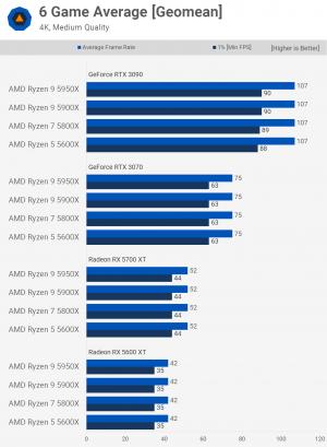 Average_4K_Medium.png