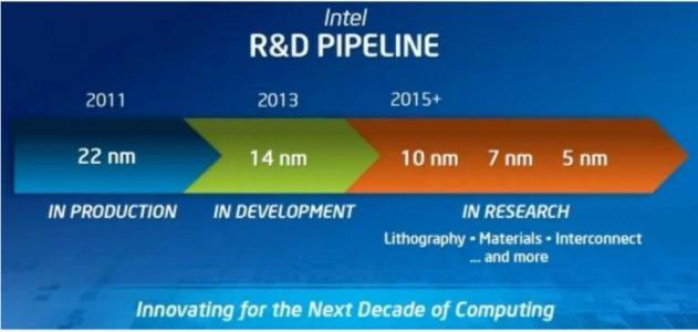 Intel Roadmap 2015.jpg