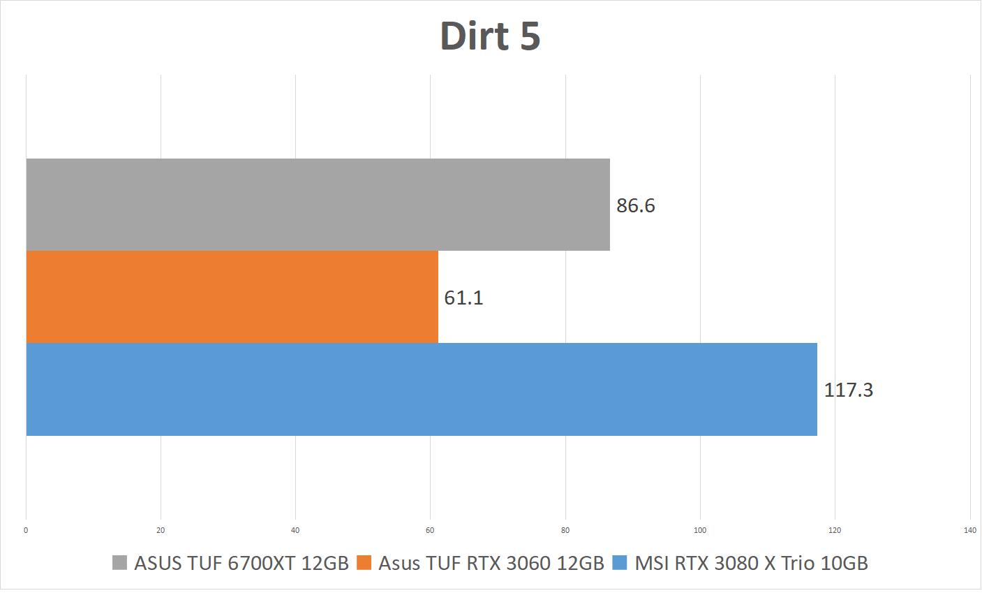 dirt5.png