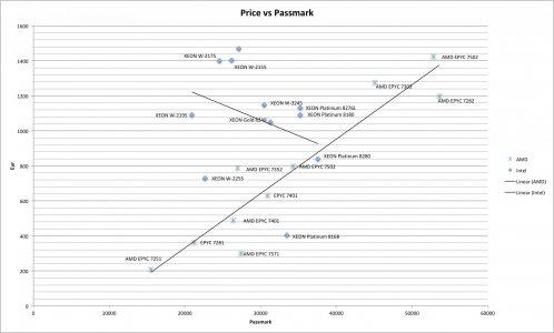price vs passmark 210316.jpg