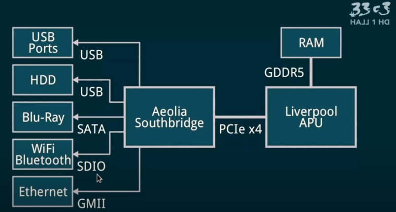 PS4 Platform.png