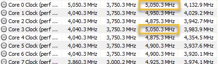 5800X best cores.png