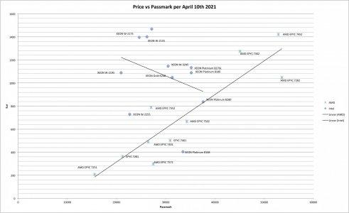 price per pass per 200410.jpg