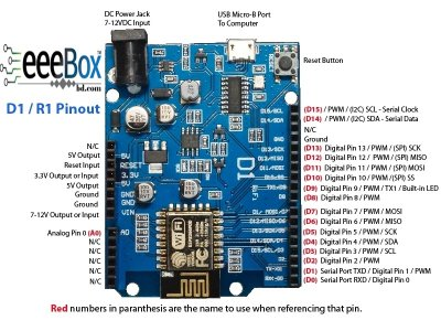 WeMos-D1-R1-WiFi-Development-Board-2.jpg