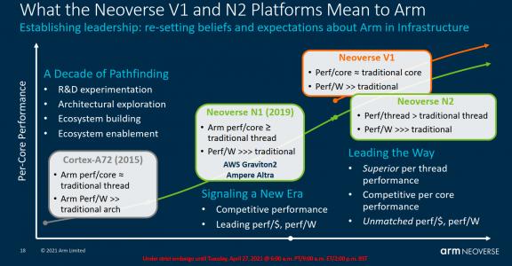 n2-v1-roadmap-breakdown.png