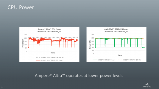 Ampere-Altra_1_3.png