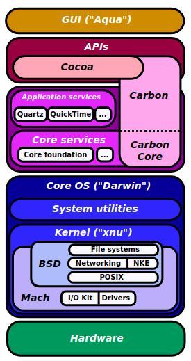 macos-kernel-resources.jpg