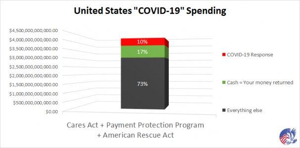COVID-19_Spending.jpg