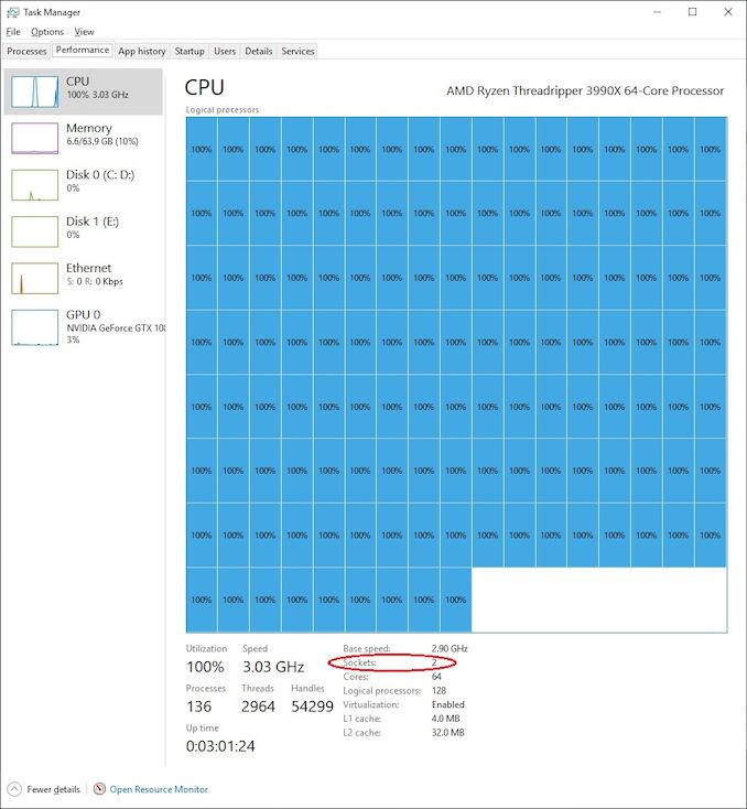 Task Manager 3990X - Copy_575px.jpg