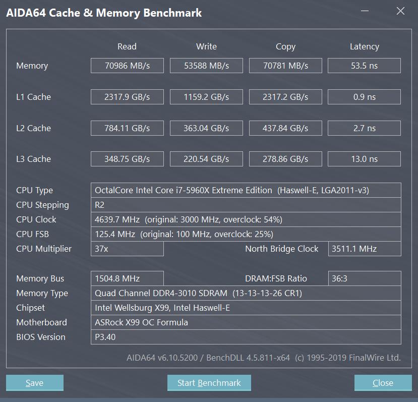5960x_cache35mem_3000_TestsON_32GB_20_3rd_level_tight.png