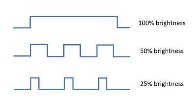 Display-PWM-duty-cycles-img_assist-400x206.jpg