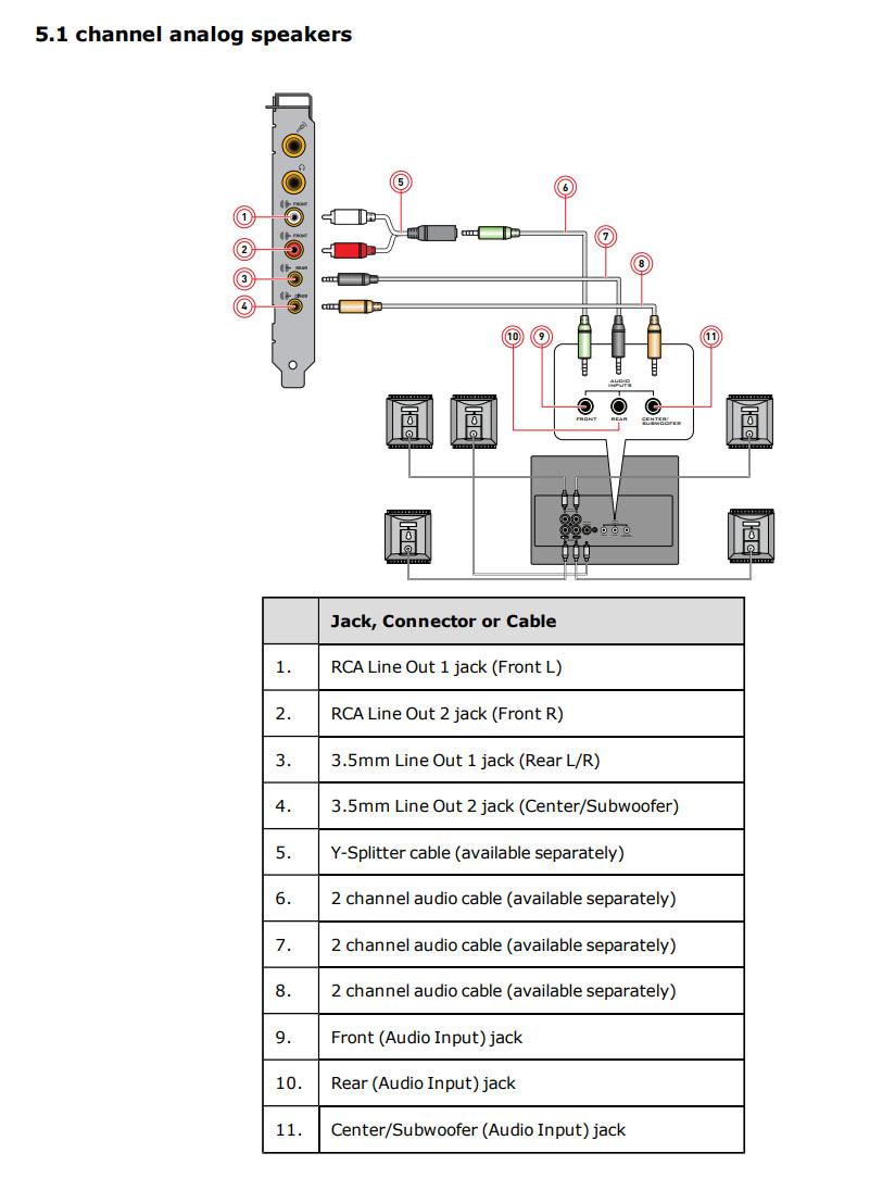 ZxR-5-1channel.jpg