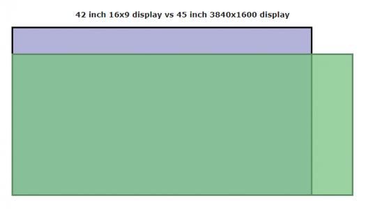 OLED 42 vs 45 UW.png